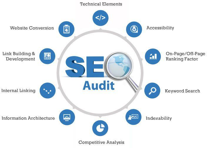 SEO Audit Traverse City